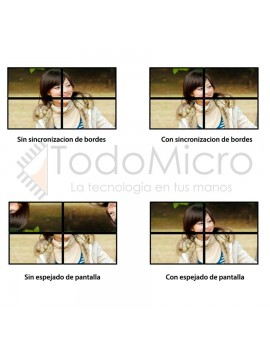 Controlador de pantallas - Video Wall USB/HDMI/VGA/DVI