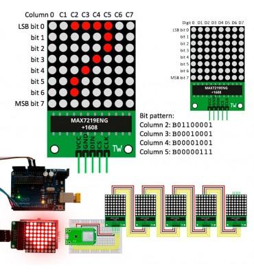 Matriz de puntos 8x32 expandible basada en MAX7219