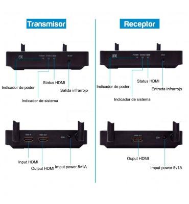 Extensor HDMI inalambrico hasta 100m full HD
