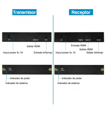 Extensor HDMI inalambrico hasta 100m full HD