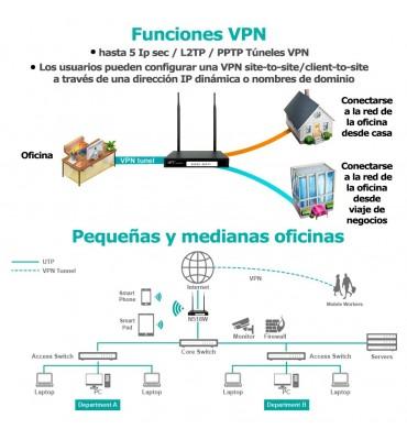 Router wireless dual wan y VNP UTT N518W