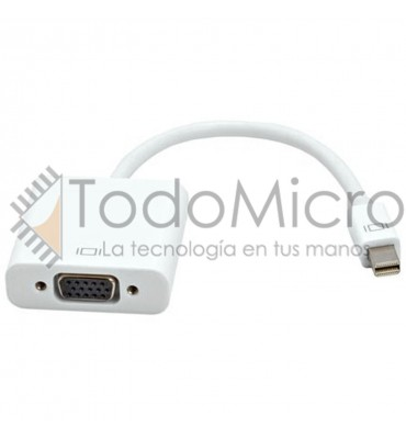 Conversor Mini DisplayPort a VGA